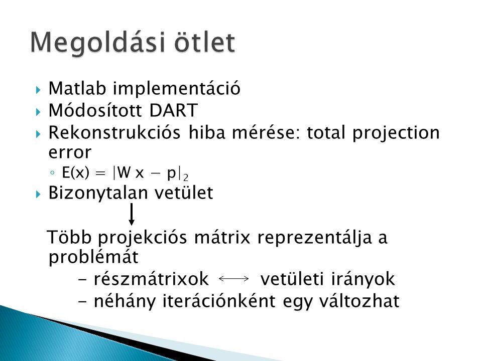  Matlab implementáció  Módosított DART  Rekonstrukciós hiba mérése: total projection error ◦ E(x) = |W x − p| 2  Bizonytalan vetület Több projekciós mátrix reprezentálja a problémát - részmátrixok vetületi irányok - néhány iterációnként egy változhat