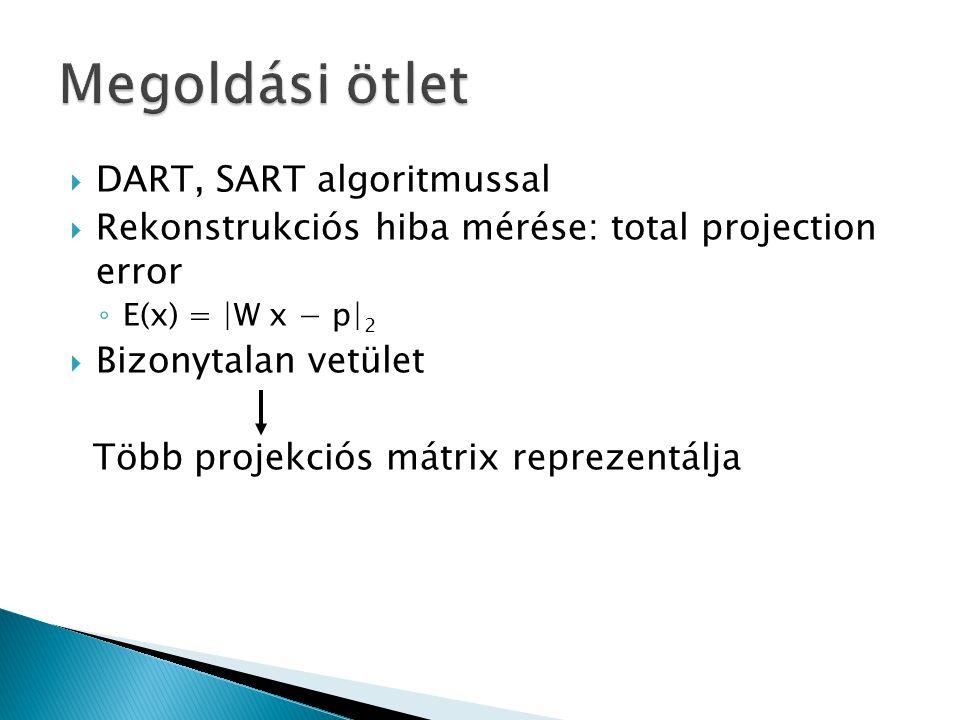 DART, SART algoritmussal  Rekonstrukciós hiba mérése: total projection error ◦ E(x) = |W x − p| 2  Bizonytalan vetület Több projekciós mátrix reprezentálja