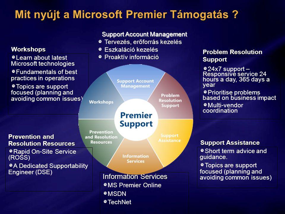 Mit nyújt a Microsoft Premier Támogatás ? Support Account Management Tervezés, erőforrás kezelés Eszkaláció kezelés Proaktív információ 24x7 support –