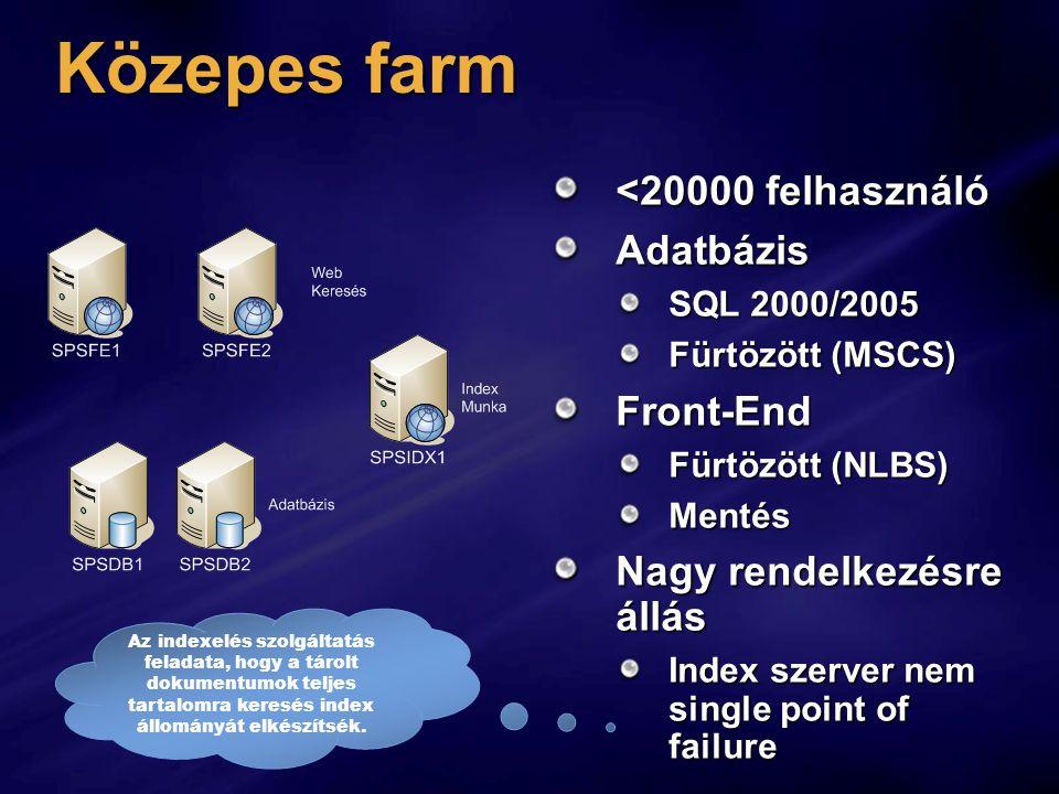 Közepes farm <20000 felhasználó Adatbázis SQL 2000/2005 Fürtözött (MSCS) Front-End Fürtözött (NLBS) Mentés Nagy rendelkezésre állás Index szerver nem single point of failure Az indexelés szolgáltatás feladata, hogy a tárolt dokumentumok teljes tartalomra keresés index állományát elkészítsék.
