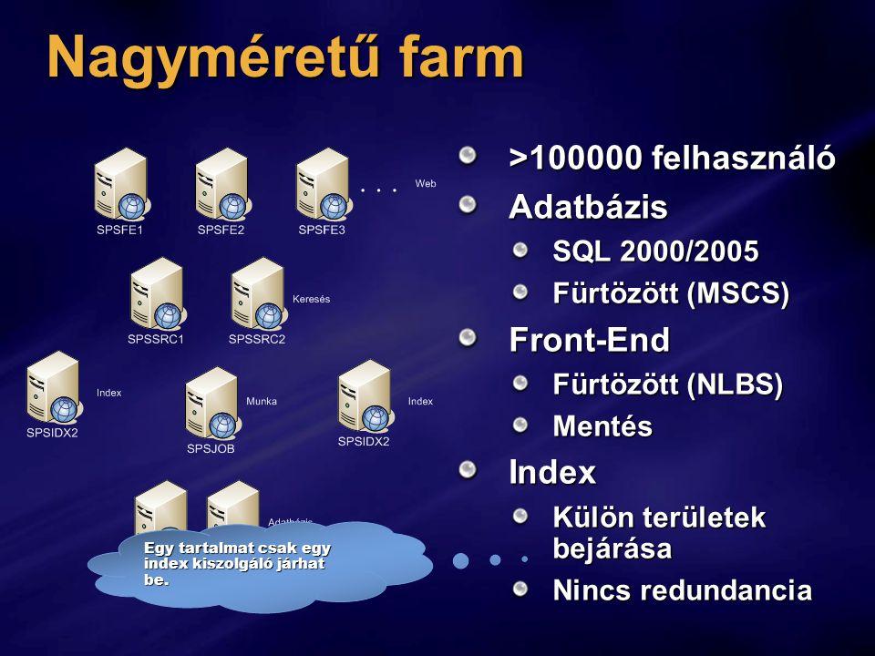Nagyméretű farm >100000 felhasználó Adatbázis SQL 2000/2005 Fürtözött (MSCS) Front-End Fürtözött (NLBS) MentésIndex Külön területek bejárása Nincs redundancia Egy tartalmat csak egy index kiszolgáló járhat be.
