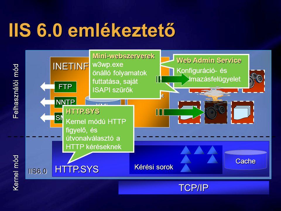 IIS 6.0 emlékeztető TCP/IP Felhasználói mód Kernel mód INETINFO XMLMetabase FTP NNTP SMTP HTTP.SYS Kérési sorok Cache IIS6.0 Adminisztráció és felügyelet WAS Application Pool HTTP.SYS Kernel módú HTTP figyelő, és útvonalválasztó a HTTP kéréseknek Web Admin Service Konfiguráció- és alkalmazásfelügyelet Mini-webszerverek Mini-webszerverek w3wp.exe önálló folyamatok futtatása, saját ISAPI szűrők