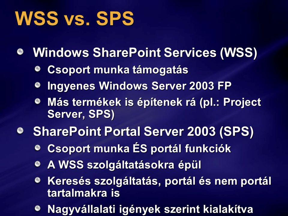 WSS vs.