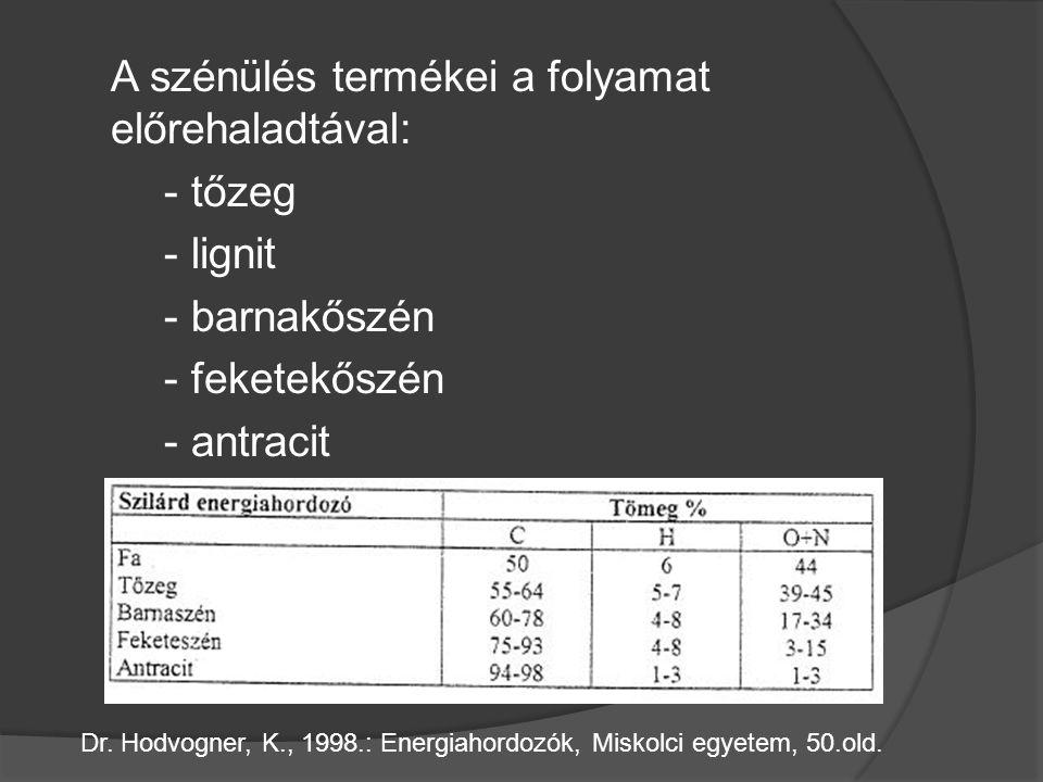 A szénülés termékei a folyamat előrehaladtával: - tőzeg - lignit - barnakőszén - feketekőszén - antracit Dr. Hodvogner, K., 1998.: Energiahordozók, Mi
