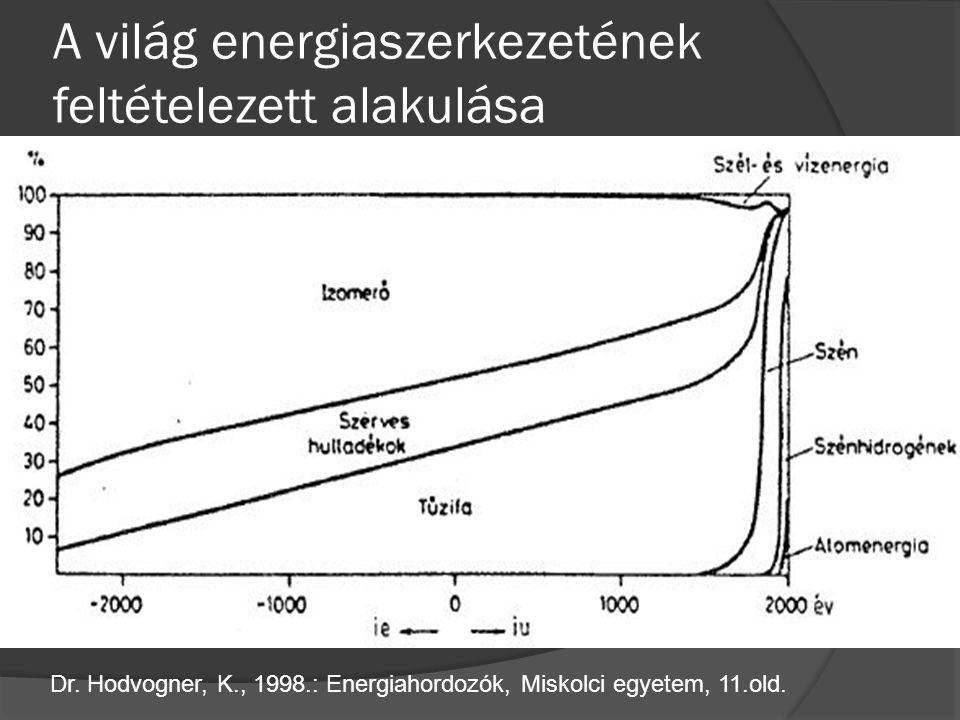 A világ energiaszerkezetének feltételezett alakulása Dr. Hodvogner, K., 1998.: Energiahordozók, Miskolci egyetem, 11.old.