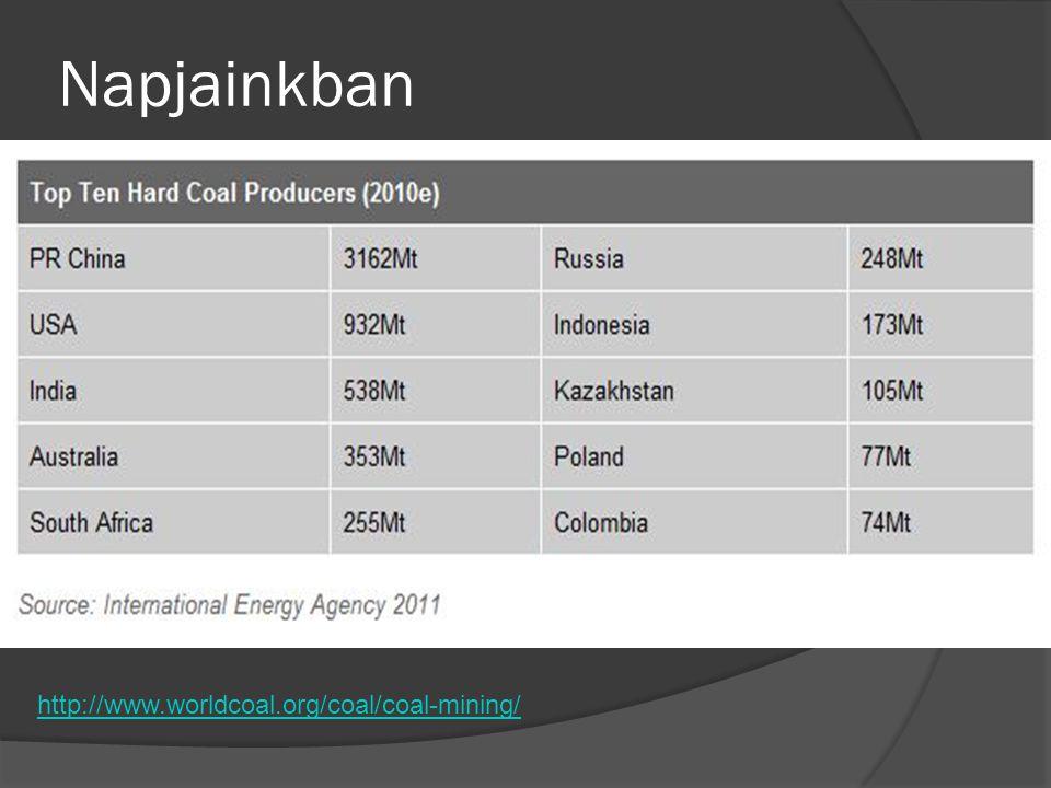 Napjainkban http://www.worldcoal.org/coal/coal-mining/