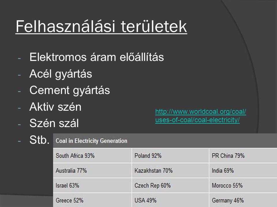 Felhasználási területek - Elektromos áram előállítás - Acél gyártás - Cement gyártás - Aktiv szén - Szén szál - Stb. http://www.worldcoal.org/coal/ us