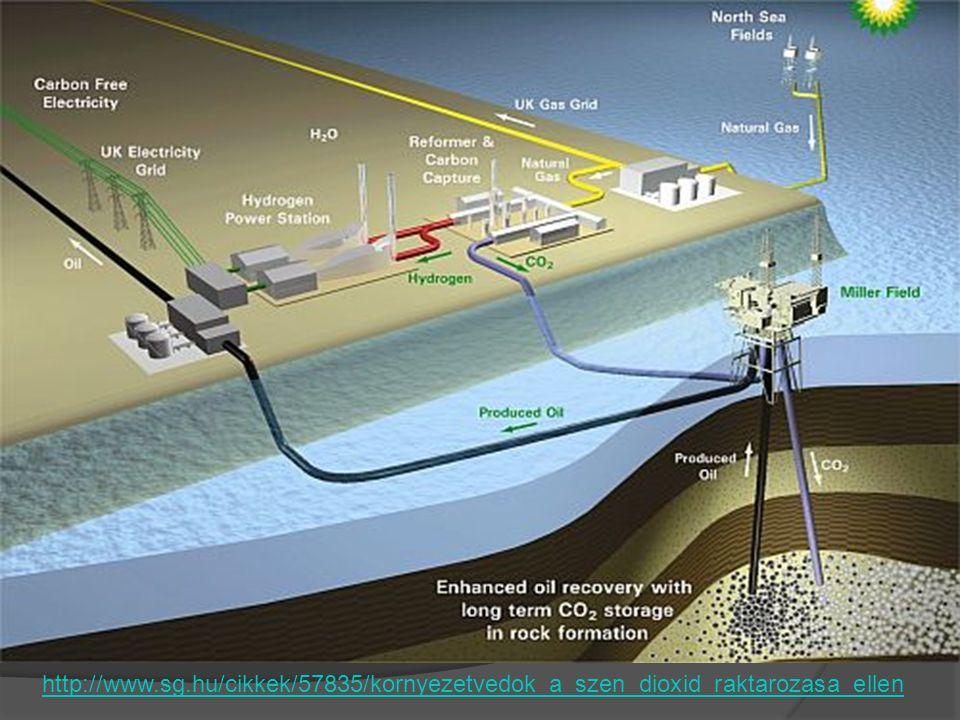 Felhasználási területek - Elektromos áram előállítás - Acél gyártás - Cement gyártás - Aktiv szén - Szén szál - Stb.