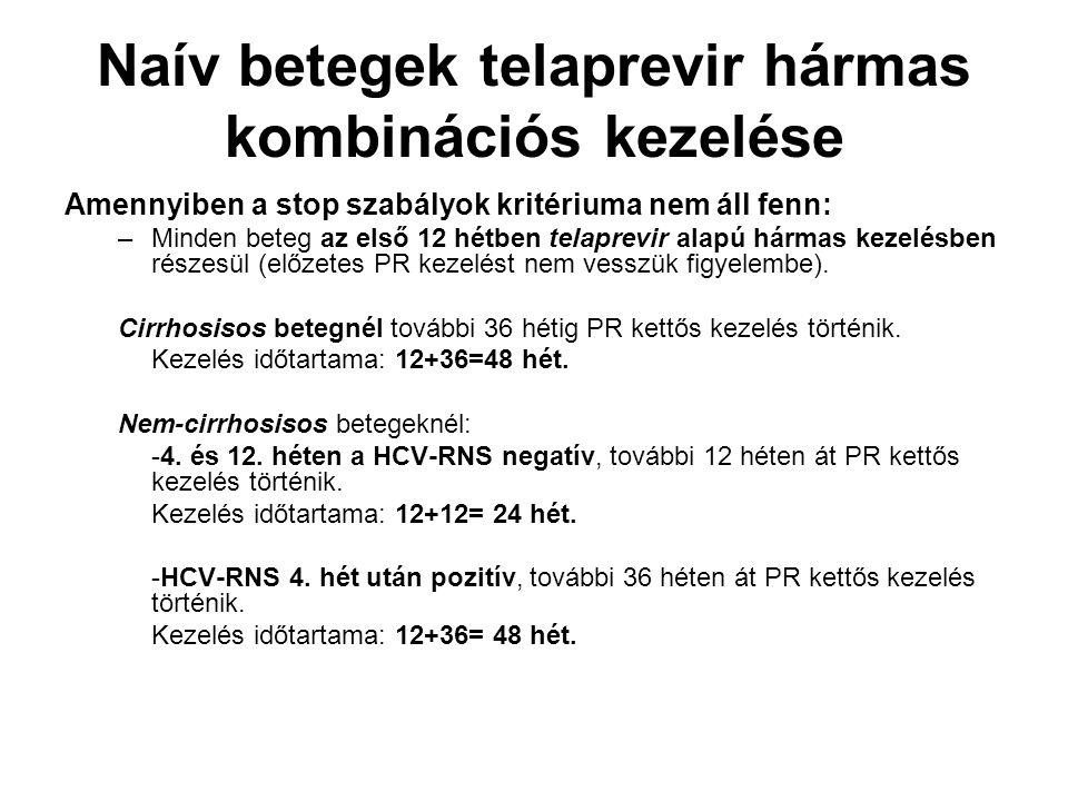 Naív betegek telaprevir hármas kombinációs kezelése Amennyiben a stop szabályok kritériuma nem áll fenn: –Minden beteg az első 12 hétben telaprevir al