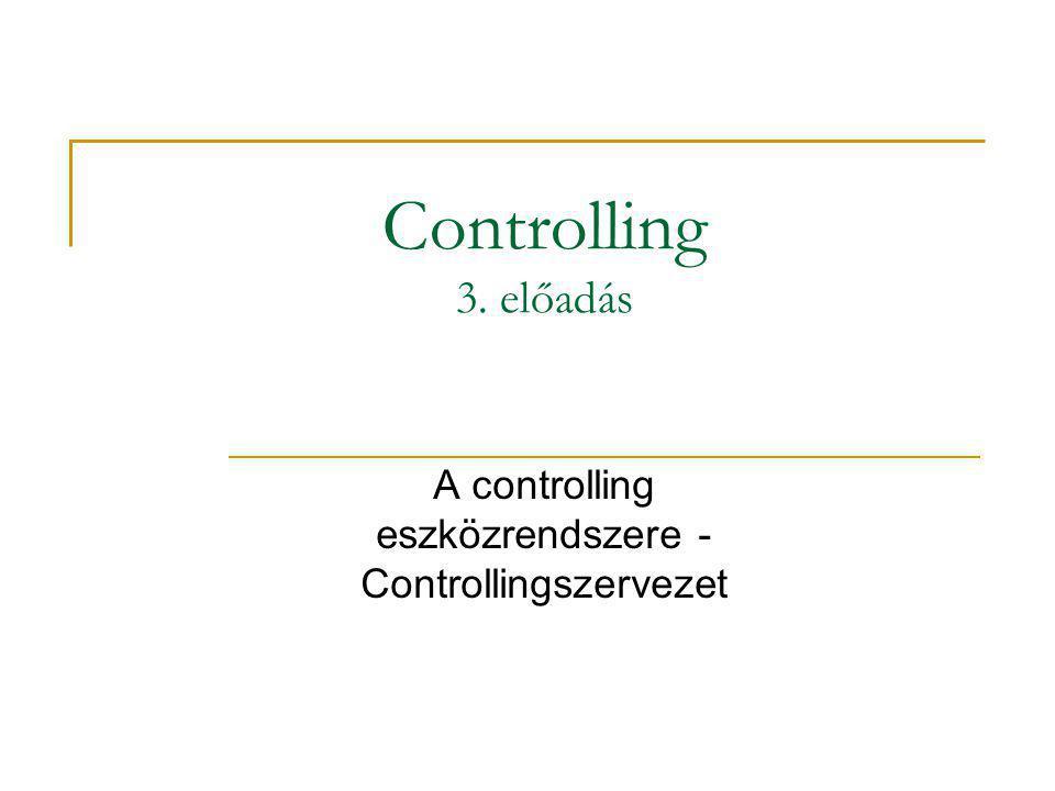 Controlling 3. előadás A controlling eszközrendszere - Controllingszervezet