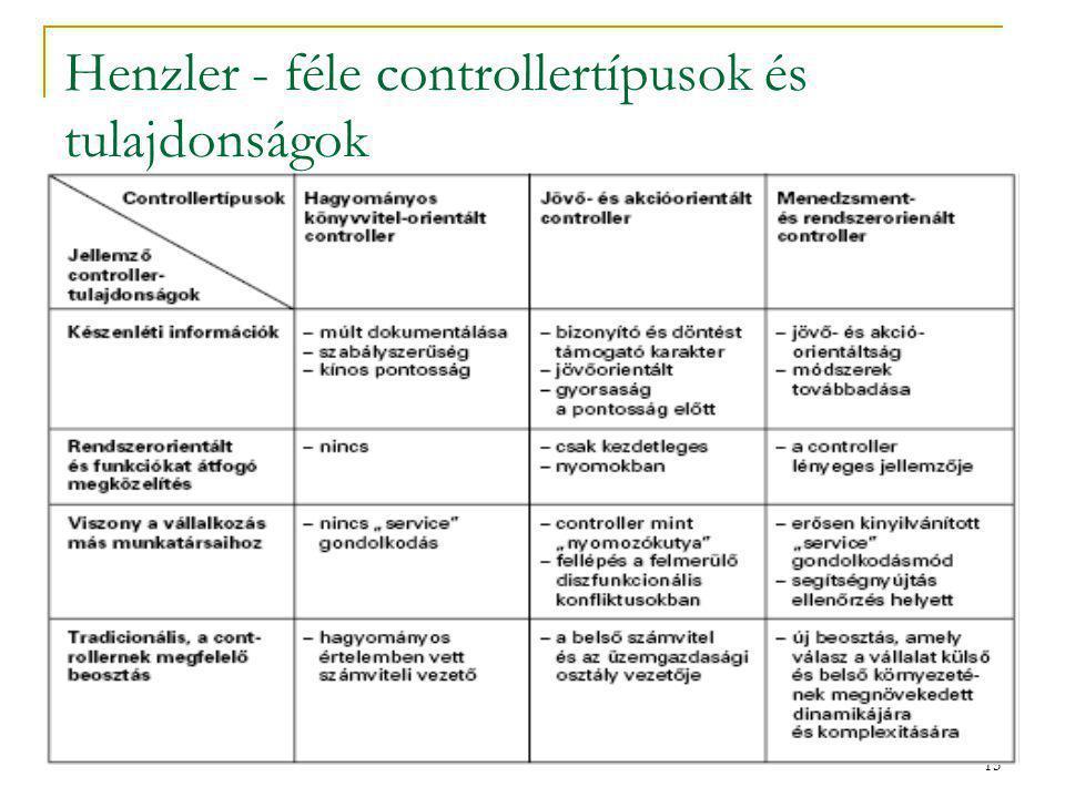 13 Henzler - féle controllertípusok és tulajdonságok
