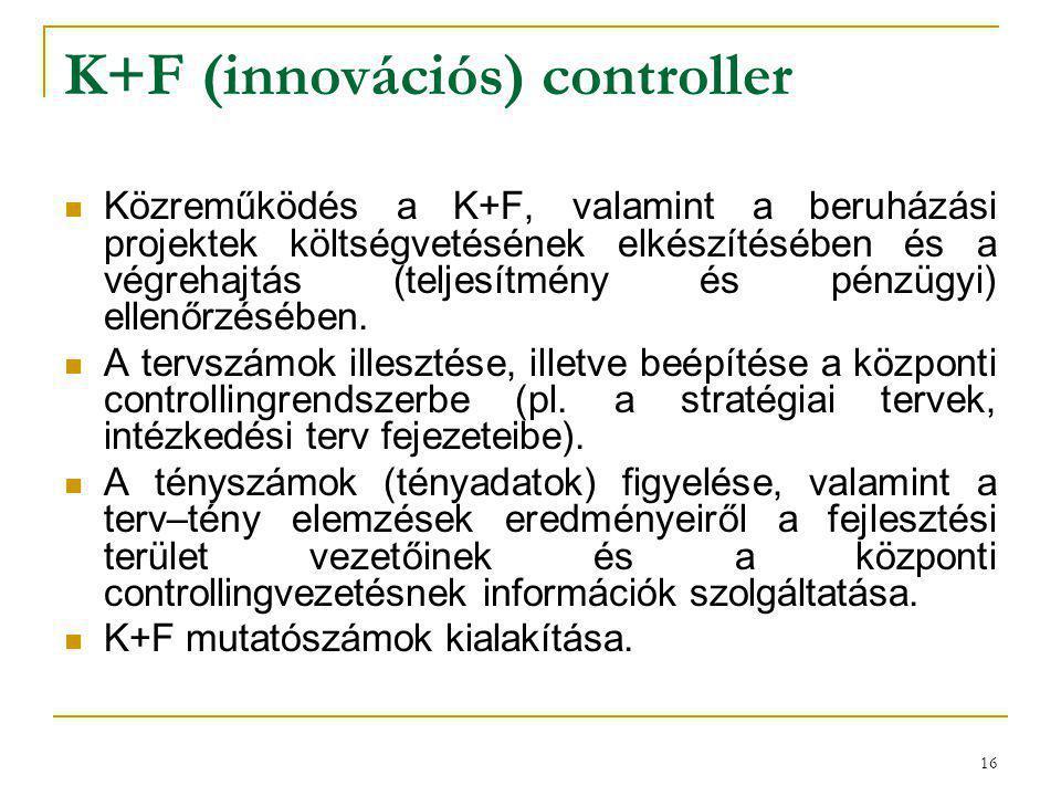 16 K+F (innovációs) controller Közreműködés a K+F, valamint a beruházási projektek költségvetésének elkészítésében és a végrehajtás (teljesítmény és p