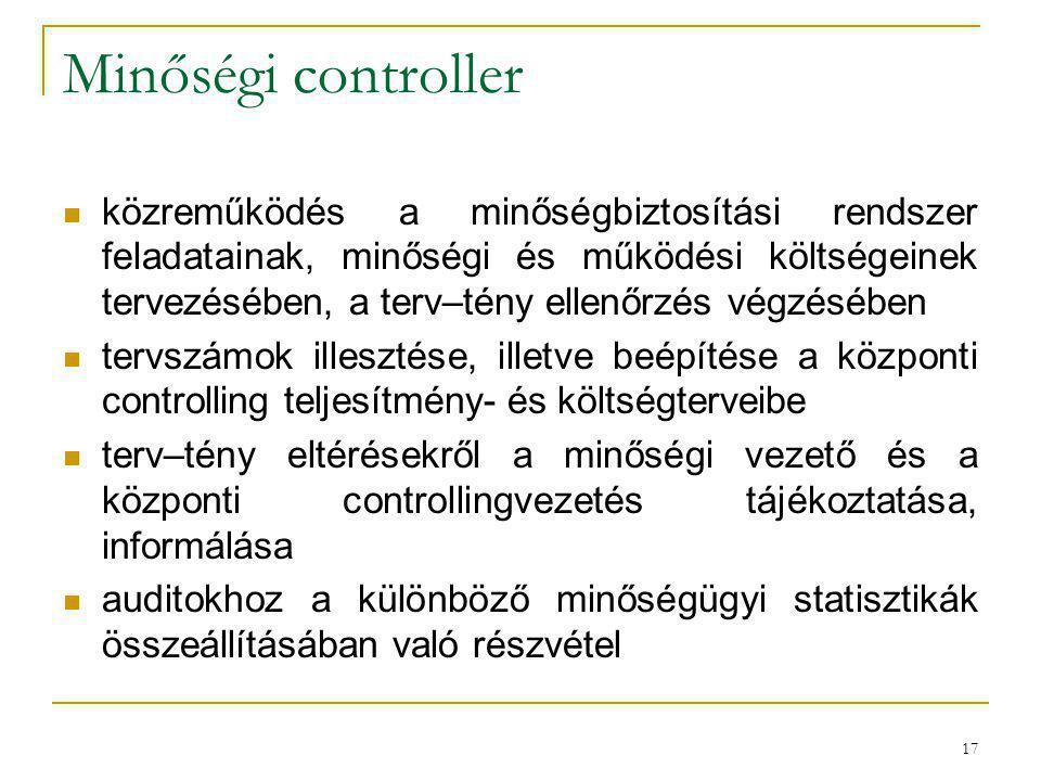 17 Minőségi controller közreműködés a minőségbiztosítási rendszer feladatainak, minőségi és működési költségeinek tervezésében, a terv–tény ellenőrzés