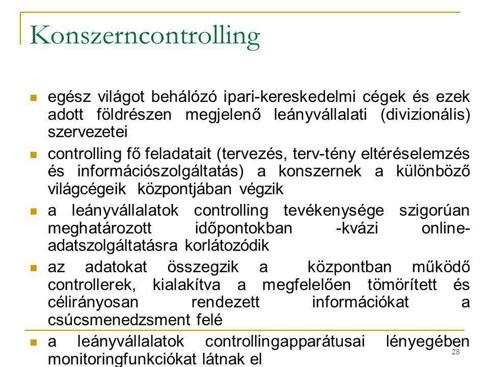 28 Konszerncontrolling egész világot behálózó ipari-kereskedelmi cégek és ezek adott földrészen megjelenő leányvállalati (divizionális) szervezetei co