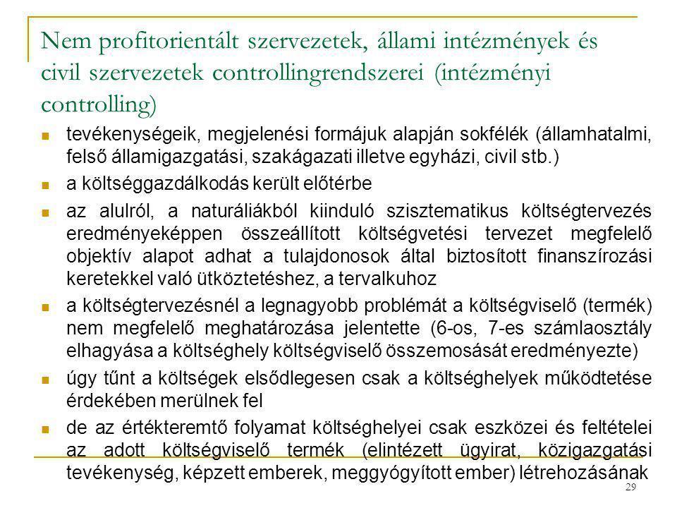 29 Nem profitorientált szervezetek, állami intézmények és civil szervezetek controllingrendszerei (intézményi controlling) tevékenységeik, megjelenési