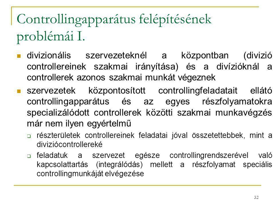 32 Controllingapparátus felépítésének problémái I. divizionális szervezeteknél a központban (divizió controllereinek szakmai irányítása) és a divíziók