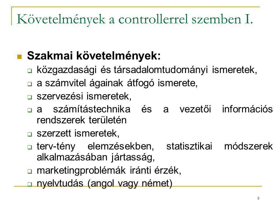 9 Követelmények a controllerrel szemben I. Szakmai követelmények:  közgazdasági és társadalomtudományi ismeretek,  a számvitel ágainak átfogó ismere