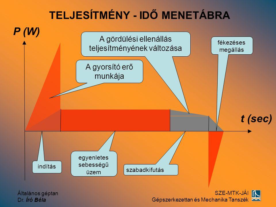 Általános géptan Dr. Író Béla SZE-MTK-JÁI Gépszerkezettan és Mechanika Tanszék P (W) t (sec) TELJESÍTMÉNY - IDŐ MENETÁBRA A gördülési ellenállás telje