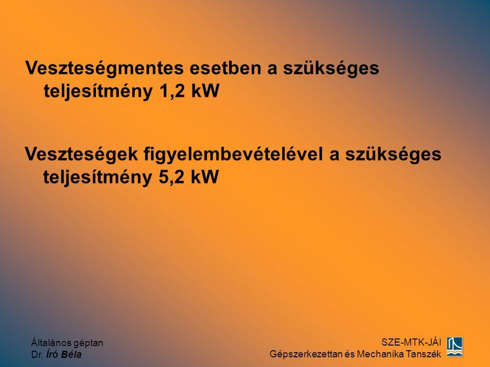 Általános géptan Dr. Író Béla SZE-MTK-JÁI Gépszerkezettan és Mechanika Tanszék Veszteségmentes esetben a szükséges teljesítmény 1,2 kW Veszteségek fig