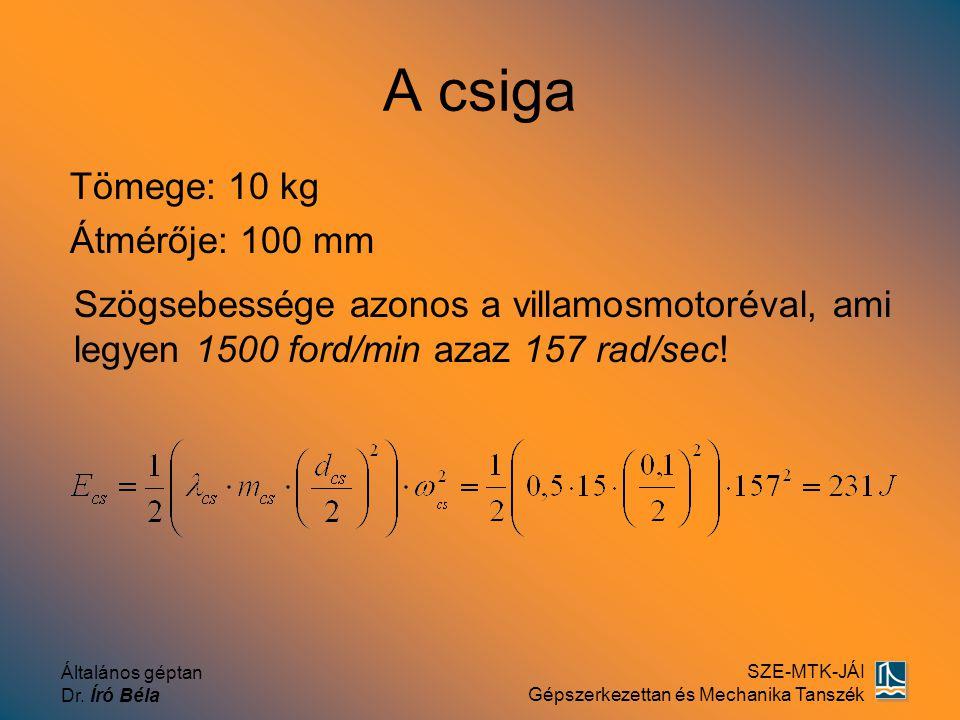 Általános géptan Dr. Író Béla SZE-MTK-JÁI Gépszerkezettan és Mechanika Tanszék A csiga Szögsebessége azonos a villamosmotoréval, ami legyen 1500 ford/