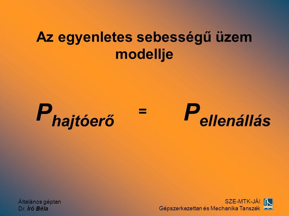 Általános géptan Dr. Író Béla SZE-MTK-JÁI Gépszerkezettan és Mechanika Tanszék Az egyenletes sebességű üzem modellje P ellenállás P hajtóerő =