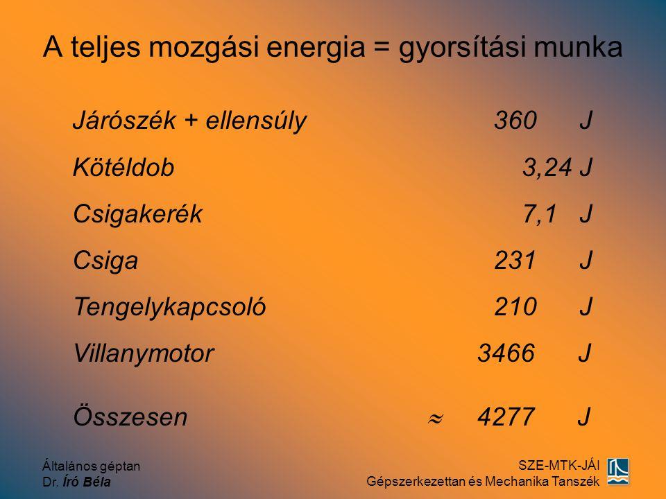 Általános géptan Dr. Író Béla SZE-MTK-JÁI Gépszerkezettan és Mechanika Tanszék A teljes mozgási energia = gyorsítási munka Járószék + ellensúly 360 J