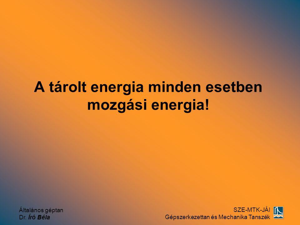 Általános géptan Dr. Író Béla SZE-MTK-JÁI Gépszerkezettan és Mechanika Tanszék A tárolt energia minden esetben mozgási energia!