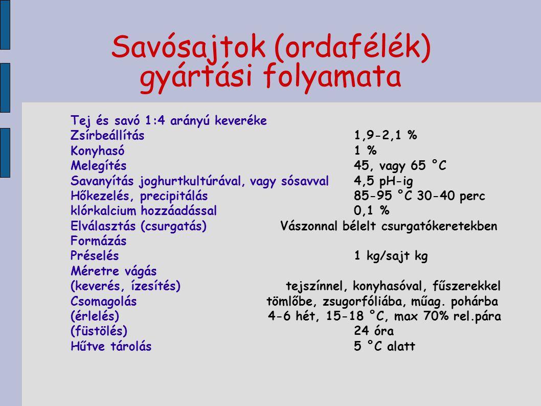 Savósajtok (ordafélék) gyártási folyamata Tej és savó 1:4 arányú keveréke Zsírbeállítás 1,9-2,1 % Konyhasó 1 % Melegítés 45, vagy 65 °C Savanyítás jog
