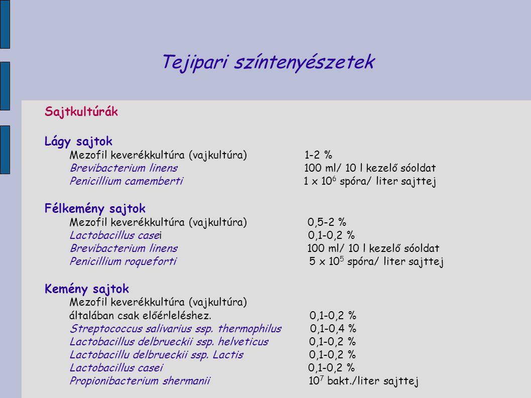 Tejipari színtenyészetek Sajtkultúrák Lágy sajtok Mezofil keverékkultúra (vajkultúra) 1-2 % Brevibacterium linens 100 ml/ 10 l kezelő sóoldat Penicill