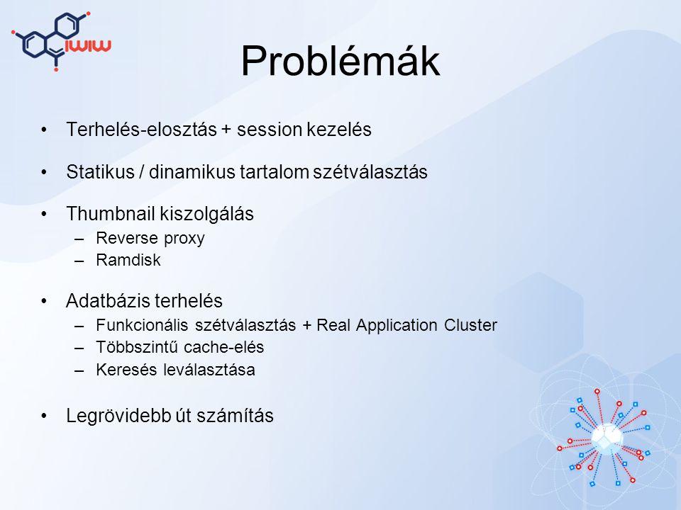 Problémák Terhelés-elosztás + session kezelés Statikus / dinamikus tartalom szétválasztás Thumbnail kiszolgálás –Reverse proxy –Ramdisk Adatbázis terhelés –Funkcionális szétválasztás + Real Application Cluster –Többszintű cache-elés –Keresés leválasztása Legrövidebb út számítás