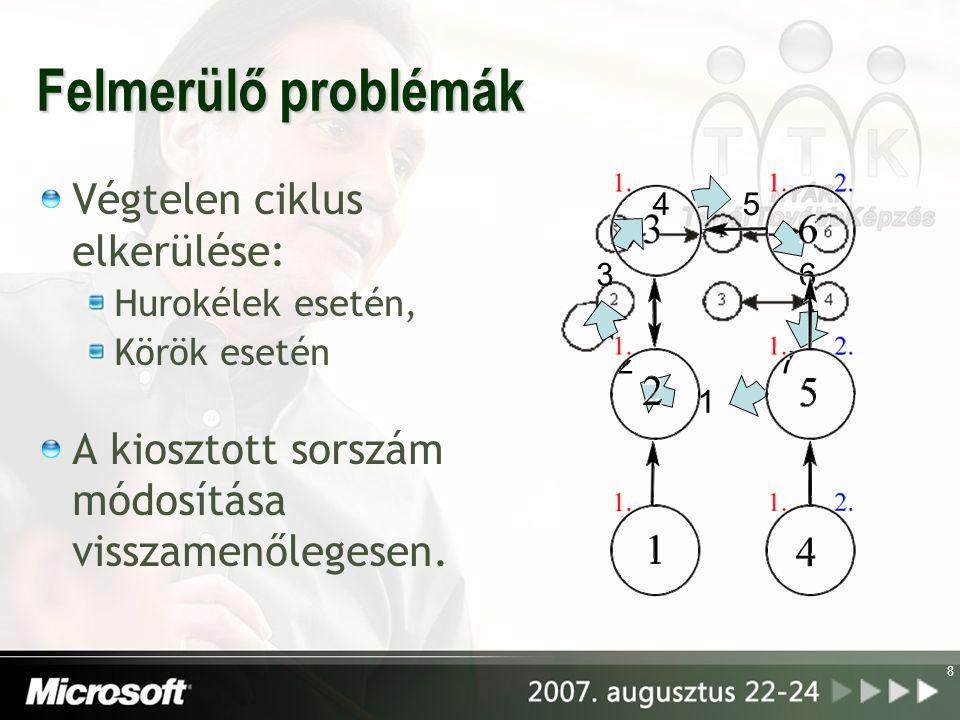 8 Felmerülő problémák Végtelen ciklus elkerülése: Hurokélek esetén, Körök esetén A kiosztott sorszám módosítása visszamenőlegesen.