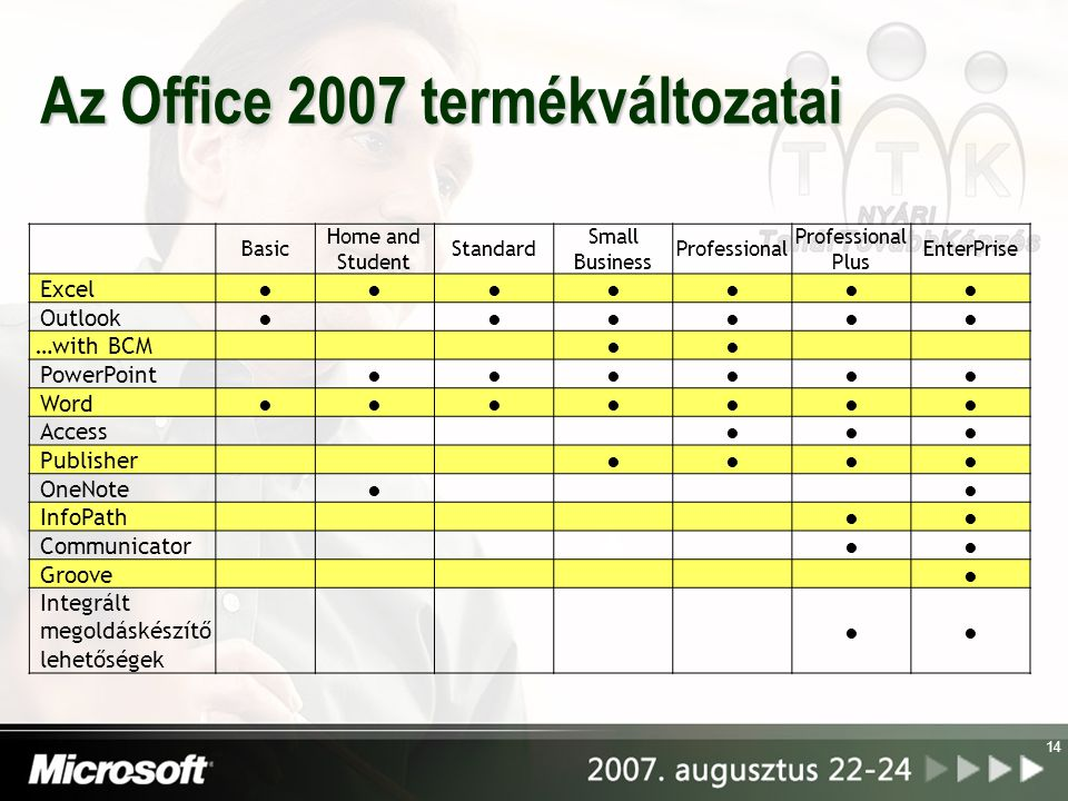 Az Office 2007 termékváltozatai 14 Basic Home and Student Standard Small Business Professional Professional Plus EnterPrise Excel●●●●●●● Outlook●●●●●●