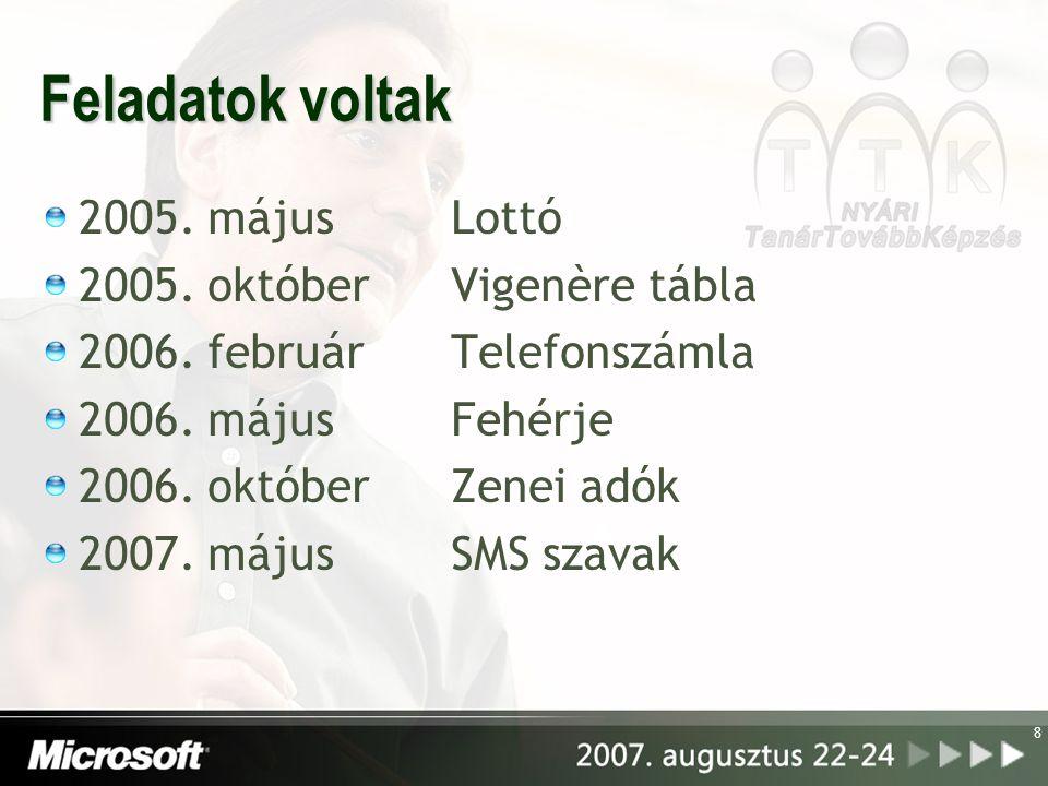 8 Feladatok voltak 2005.májusLottó 2005. októberVigenère tábla 2006.