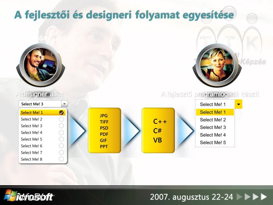 A fejlesztői és designeri folyamat egyesítése A designer alkotA fejlesztő programlogikát készít