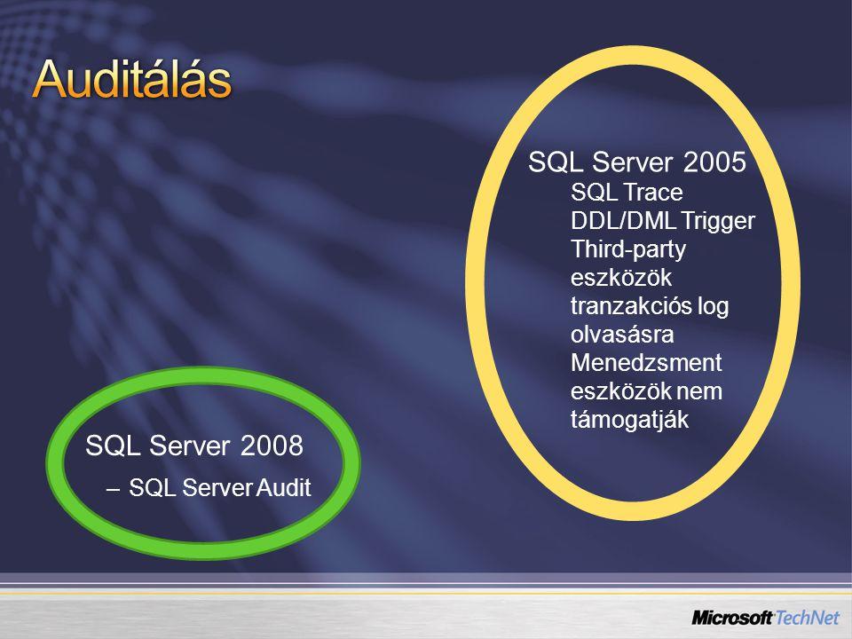 SQL Server 2005 SQL Trace DDL/DML Trigger Third-party eszközök tranzakciós log olvasásra Menedzsment eszközök nem támogatják SQL Server 2008 –SQL Server Audit