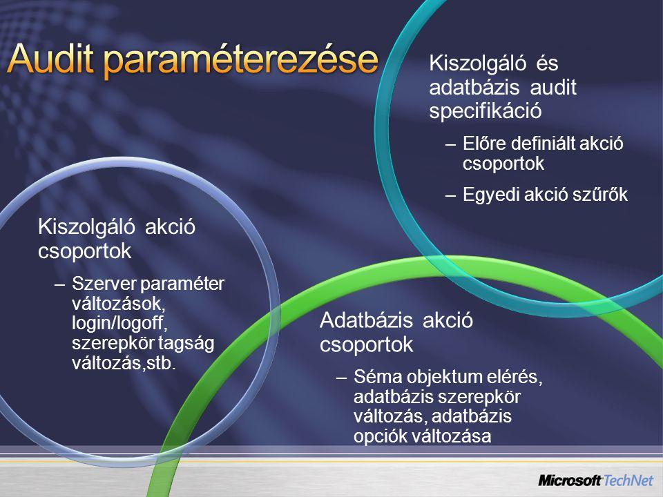 Kiszolgáló akció csoportok –Szerver paraméter változások, login/logoff, szerepkör tagság változás,stb.