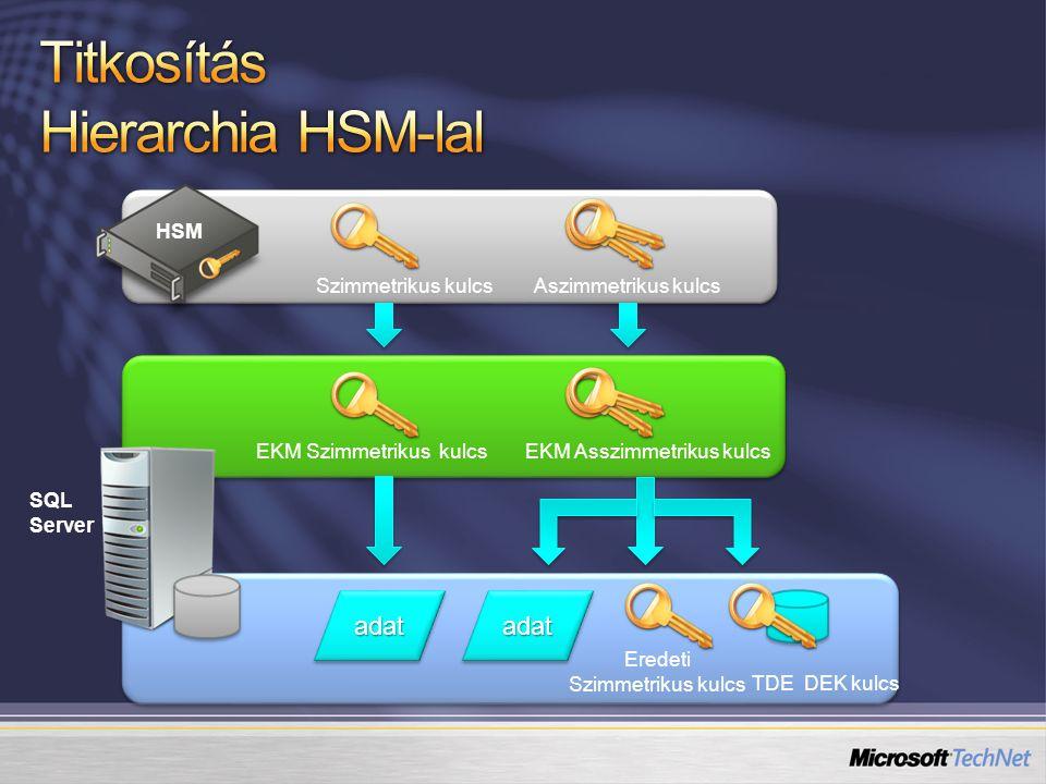 adatadatadatadat Eredeti Szimmetrikus kulcs TDE DEK kulcs EKM Szimmetrikus kulcsEKM Asszimmetrikus kulcs Szimmetrikus kulcsAszimmetrikus kulcs SQL Server HSM