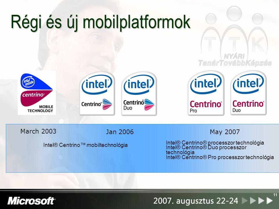 11 March 2003 May 2007Jan 2006 Intel® Centrino™ mobiltechnológia Intel® Centrino® processzor technológia Intel® Centrino® Duo processzor technológia I