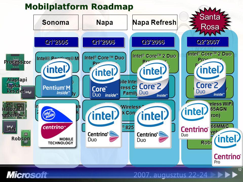 12 Q1'2005Q1'2005 Intel® Pentium® M Processor 533 MHz FSB Q1'2006Q1'2006 Q2'2007 Processzor Alaplapi lapka- készlet Hálózati vezérl ő Mobile Intel® 91