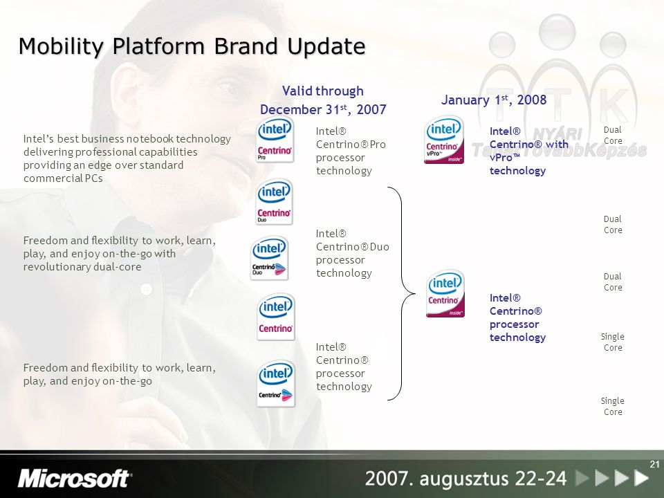 21 Mobility Platform Brand Update Valid through December 31 st, 2007 January 1 st, 2008 Intel's best business notebook technology delivering professio