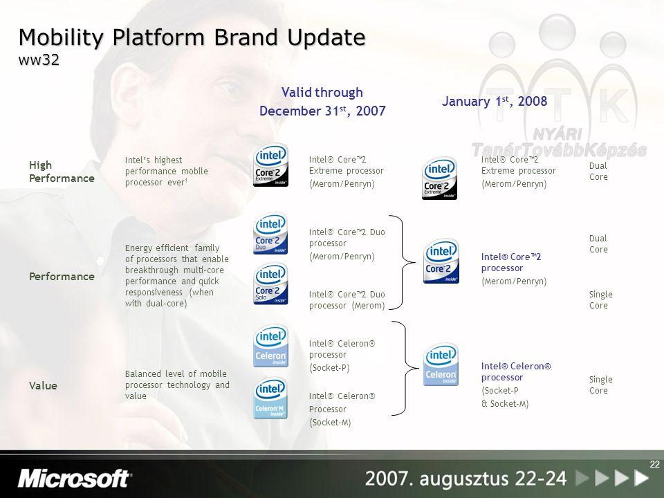 A z Intel ® vPro ™ processzor technológia és az asztali számítógépek jövője