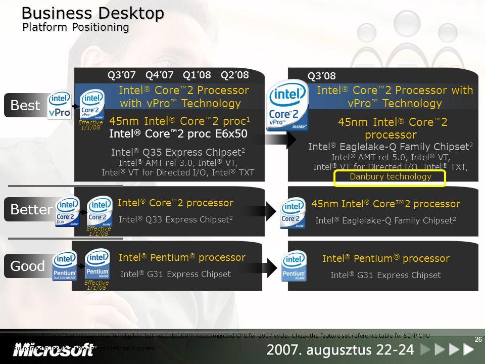 26 Q3'07 Q4'07 Q1'08 Q2'08 45nm Intel ® Core ™ 2 proc 1 Intel ® Core ™ 2 proc E6x50 Intel ® Q35 Express Chipset 2 Intel ® AMT rel 3.0, Intel ® VT, Int