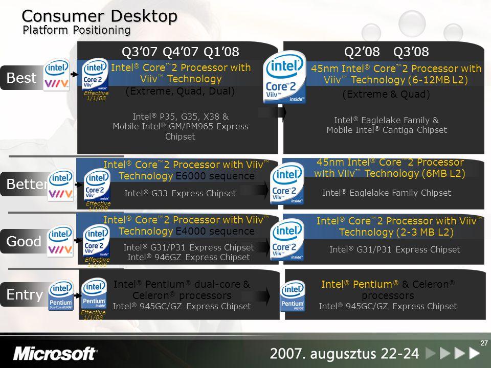 27 Intel ® G31/P31 Express Chipset Intel ® G33 Express Chipset Q3'07 Q4'07 Q1'08 (Extreme, Quad, Dual) Intel ® P35, G35, X38 & Mobile Intel ® GM/PM965