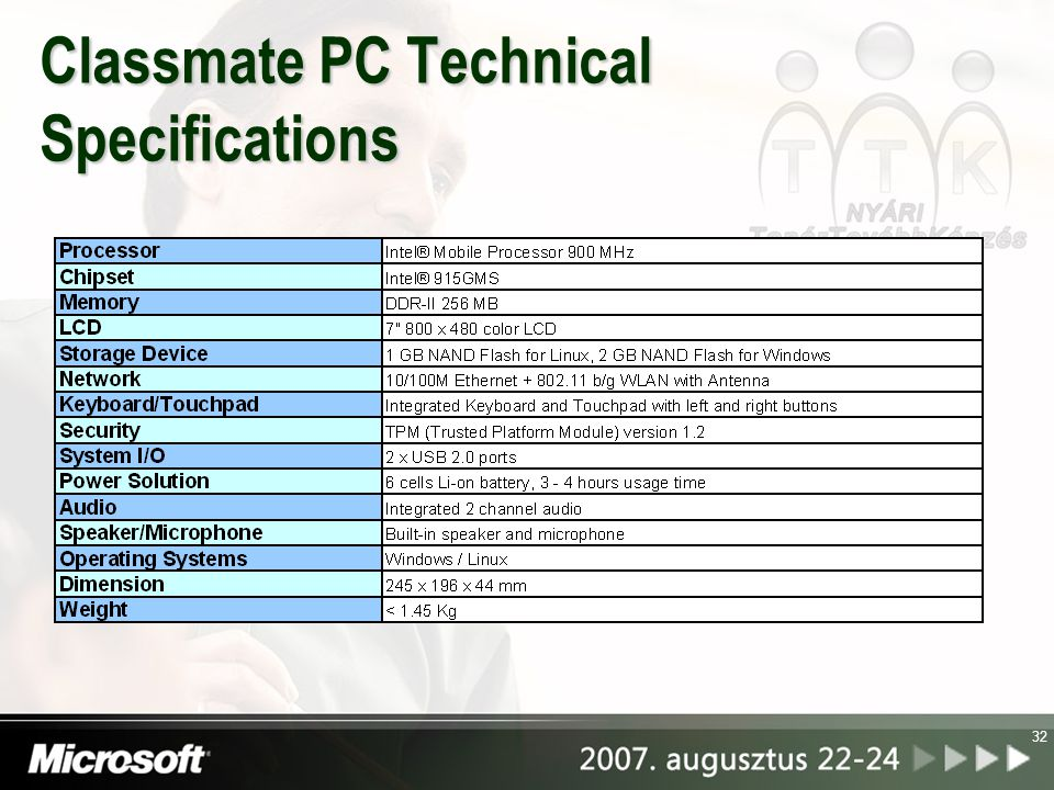 32 Classmate PC Technical Specifications