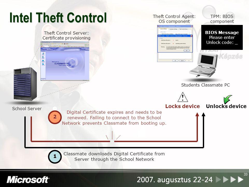 33 Intel Theft Control School Server Students Classmate PC Classmate downloads Digital Certificate from Server through the School Network Unlocks devi