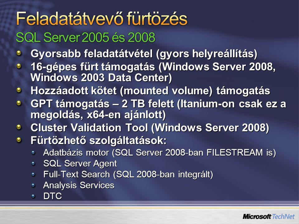 Gyorsabb feladatátvétel (gyors helyreállítás) 16-gépes fürt támogatás (Windows Server 2008, Windows 2003 Data Center) Hozzáadott kötet (mounted volume) támogatás GPT támogatás – 2 TB felett (Itanium-on csak ez a megoldás, x64-en ajánlott) Cluster Validation Tool (Windows Server 2008) Fürtözhető szolgáltatások: Adatbázis motor (SQL Server 2008-ban FILESTREAM is) SQL Server Agent Full-Text Search (SQL 2008-ban integrált) Analysis Services DTC
