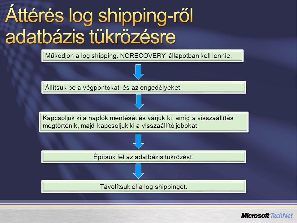 Működjön a log shipping. NORECOVERY állapotban kell lennie.