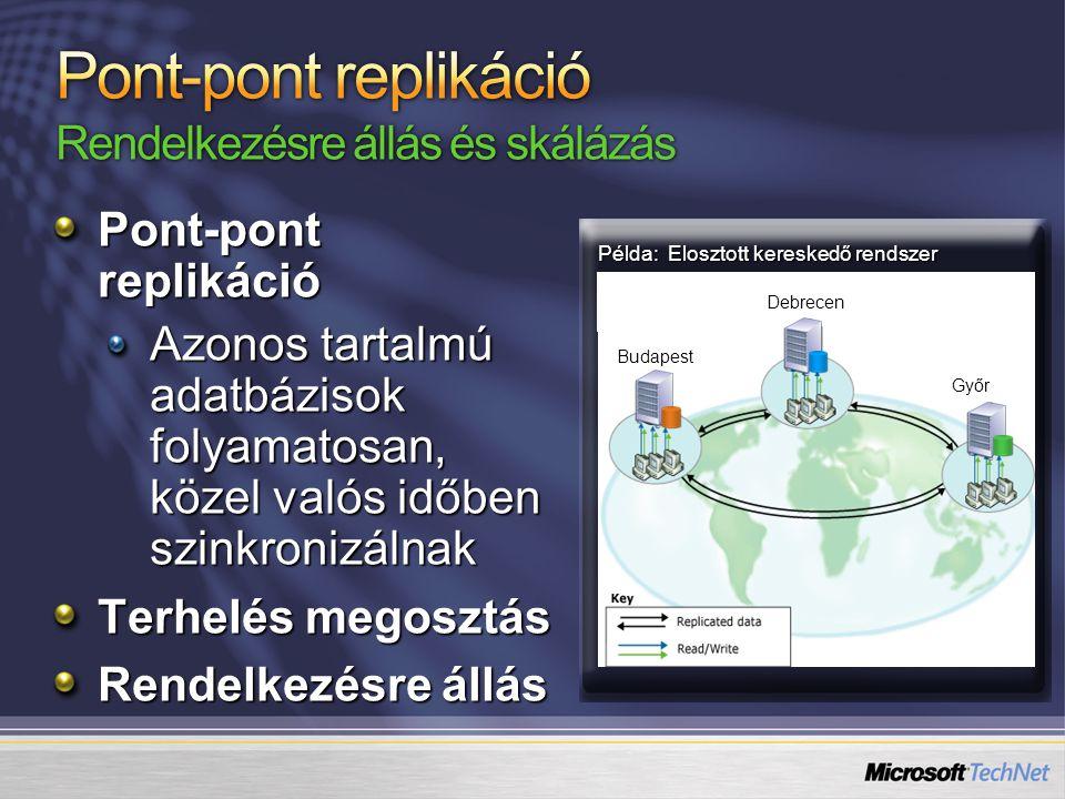 Pont-pont replikáció Azonos tartalmú adatbázisok folyamatosan, közel valós időben szinkronizálnak Terhelés megosztás Rendelkezésre állás Budapest Debrecen Győr Példa: Elosztott kereskedő rendszer