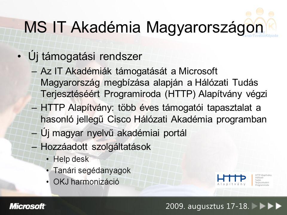 MS IT Akadémia Magyarországon Új támogatási rendszer –Az IT Akadémiák támogatását a Microsoft Magyarország megbízása alapján a Hálózati Tudás Terjeszt