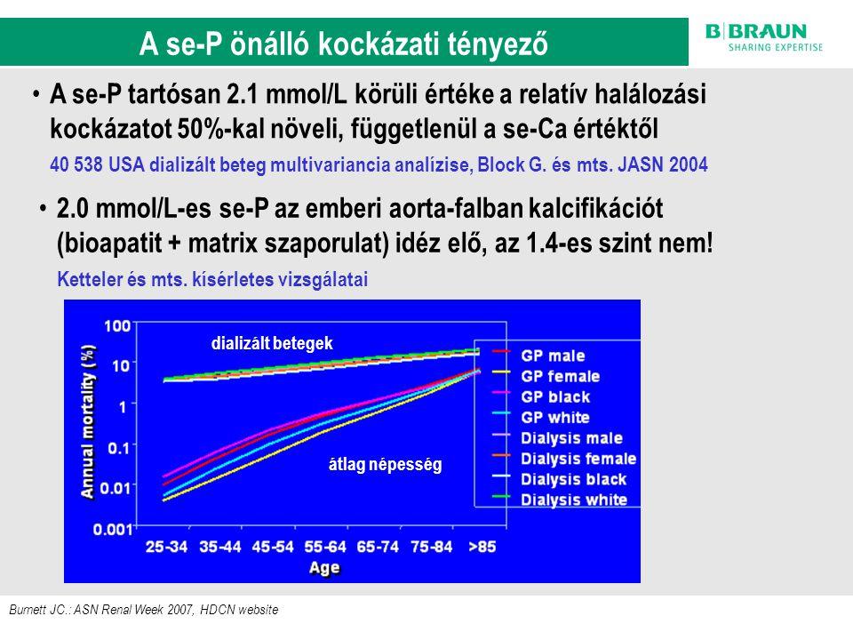 sl | Page12 A se-P önálló kockázati tényező A se-P tartósan 2.1 mmol/L körüli értéke a relatív halálozási kockázatot 50%-kal növeli, függetlenül a se-